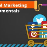 digital marketing fundamentals
