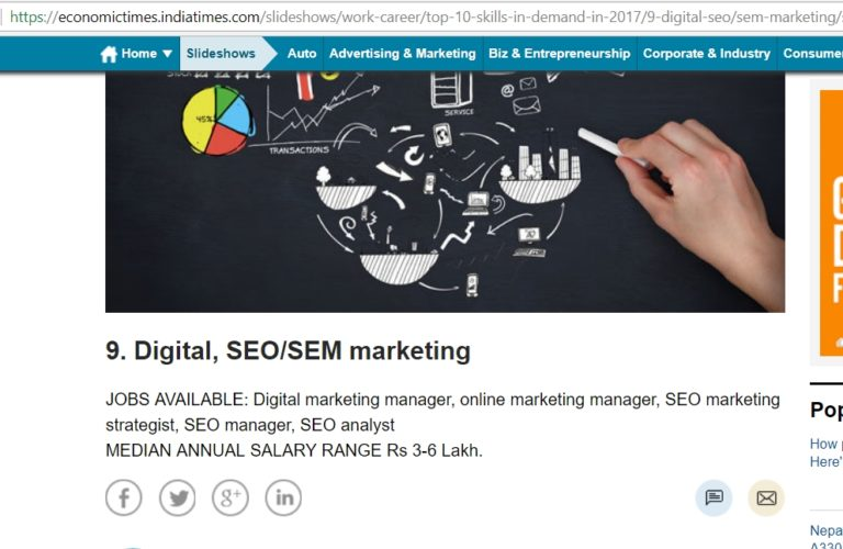 digital marketing salary
