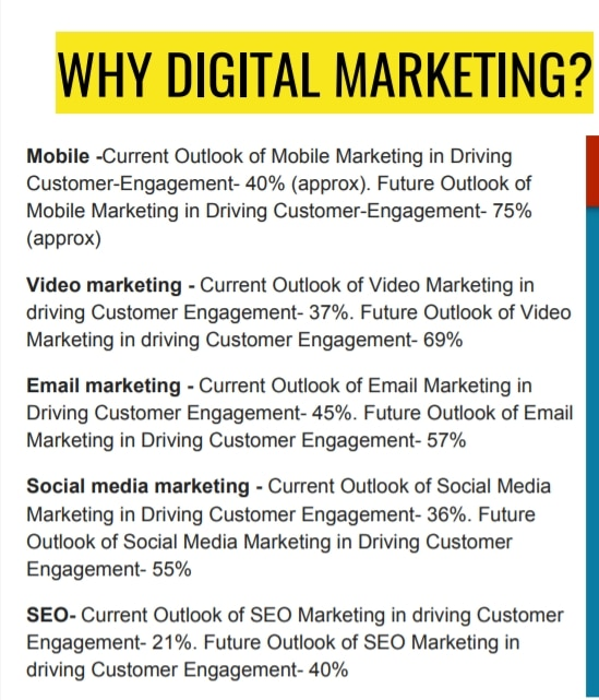 Ultimate Guide to Digital Marketing Jobs and Career Opportunities 15 - Clipboard02