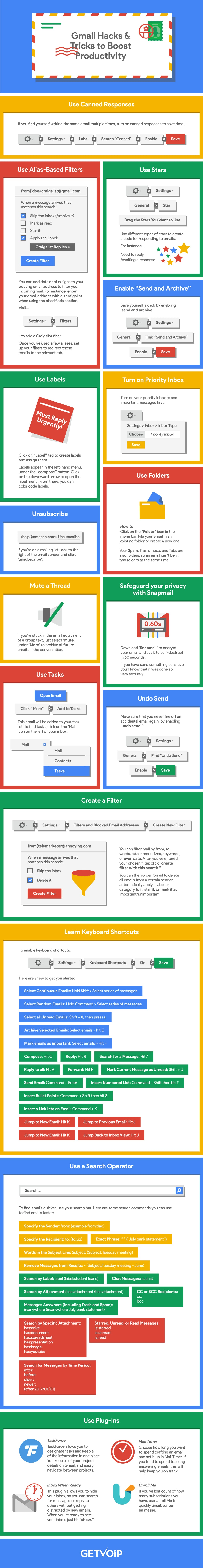 Gmail hacks, gmail tips