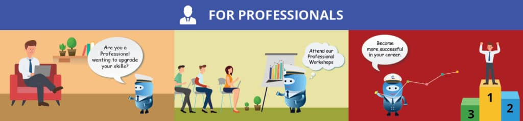 Digital Marketing course for working professionals - Seven Boats Academy