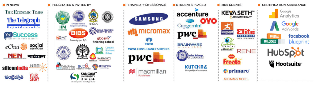 Seven Boats - Top Digital Marketing Institutes in India