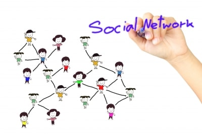 Social Media Optimization SMO Services
