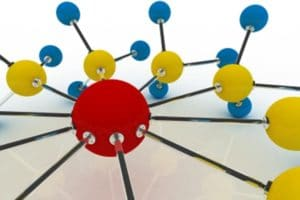 Link building service, Backlinks