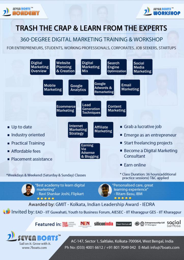 Digital Marketing Training Brochure - Seven Boats Academy