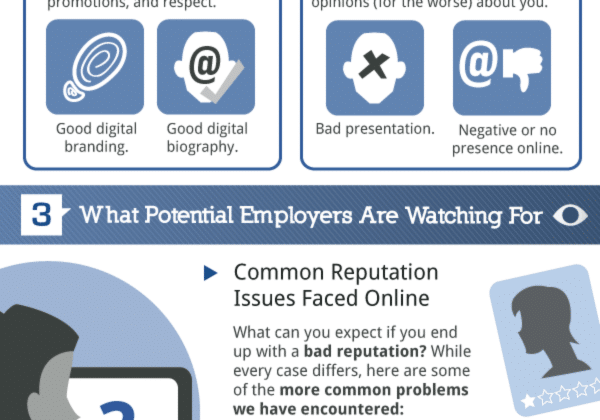 Online Reputation Management Infographic