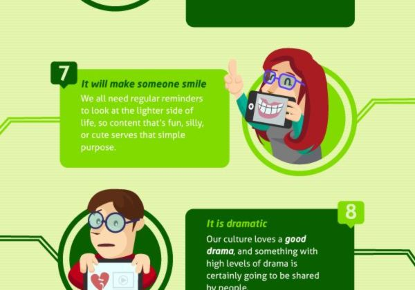 Viral content marketing infographic