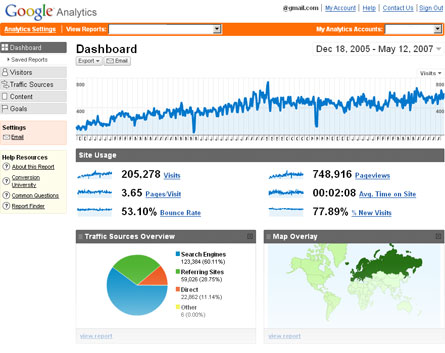 What to Keep or Omit from Analytics Dashboard