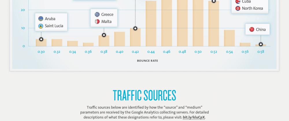 google analytics average infographic