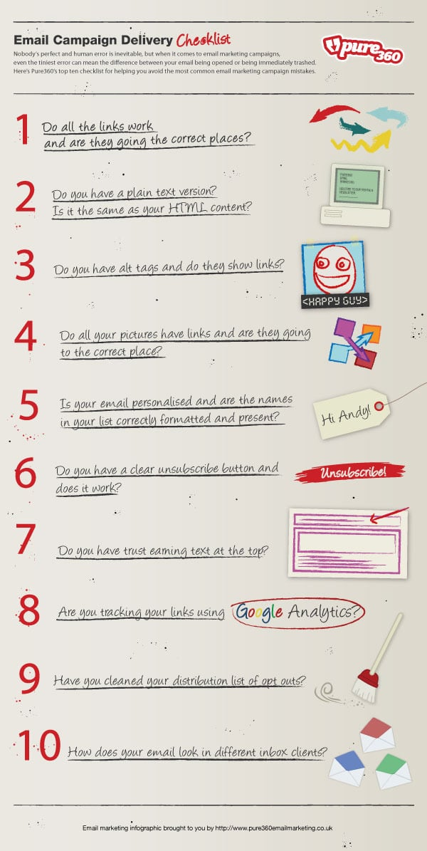 email marketing campaign delivery checklist infographics