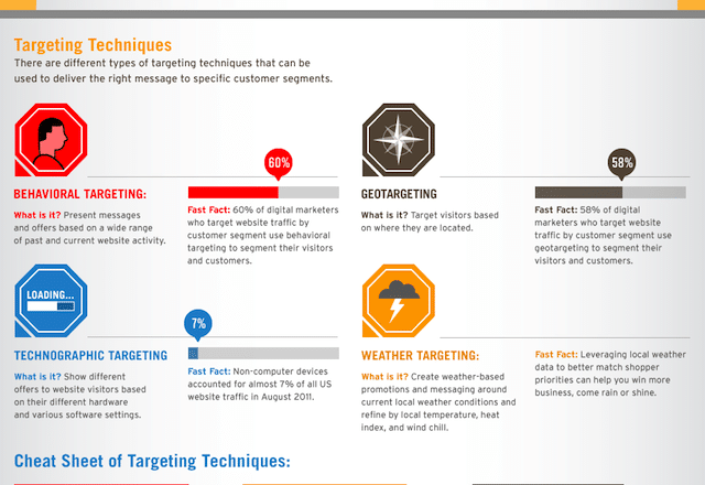 How to target website traffic