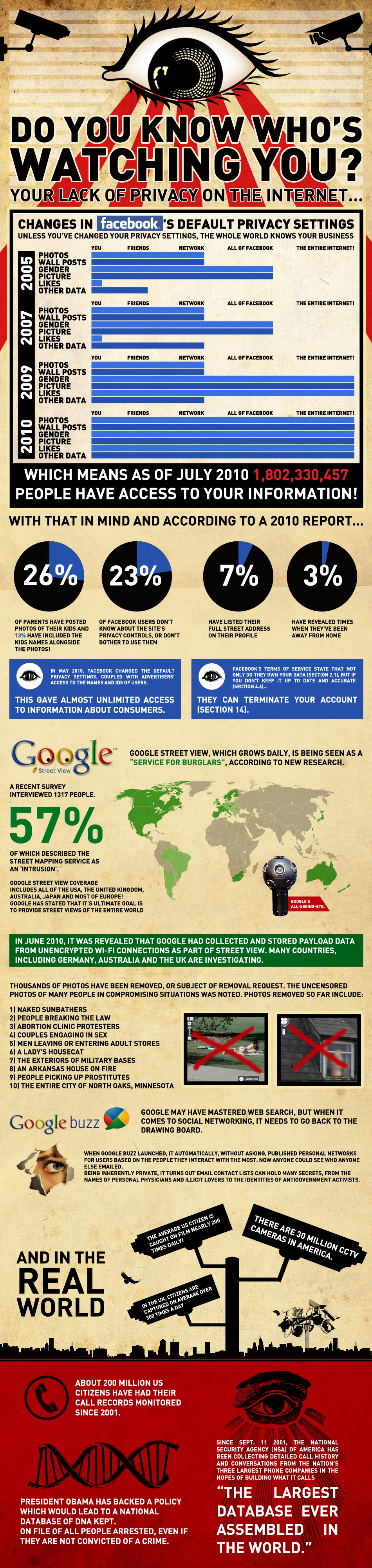 Google and Facebook Privacy Infographic