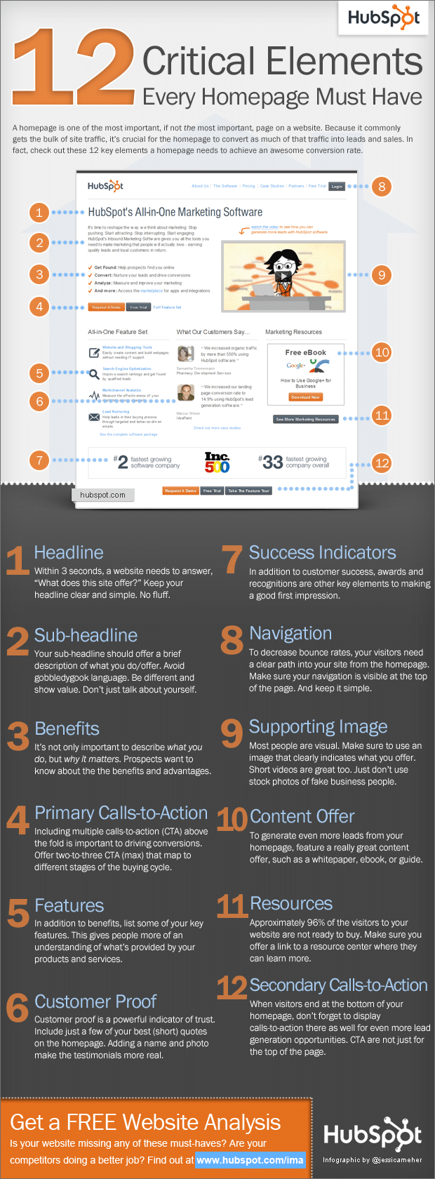 12 landing page elements infographics