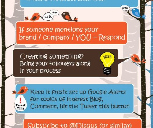 How to use Twitter - Infographic