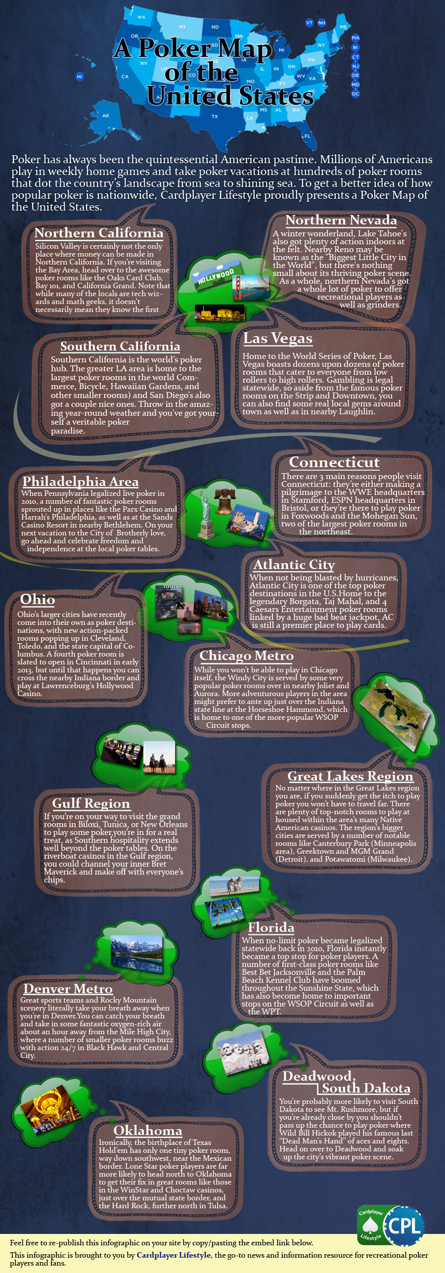 Infographics Designed by Us 22