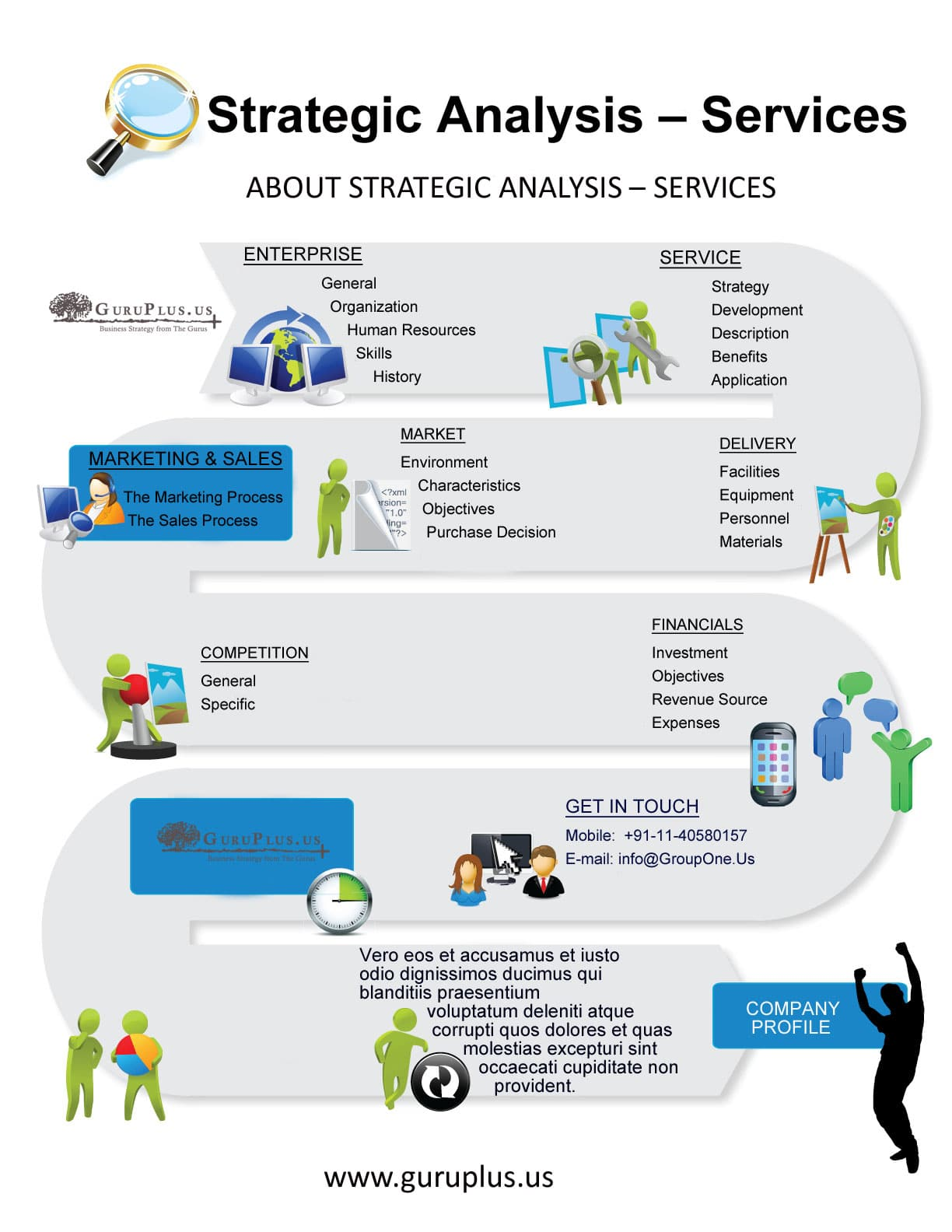 Infographics Designed by Us 98