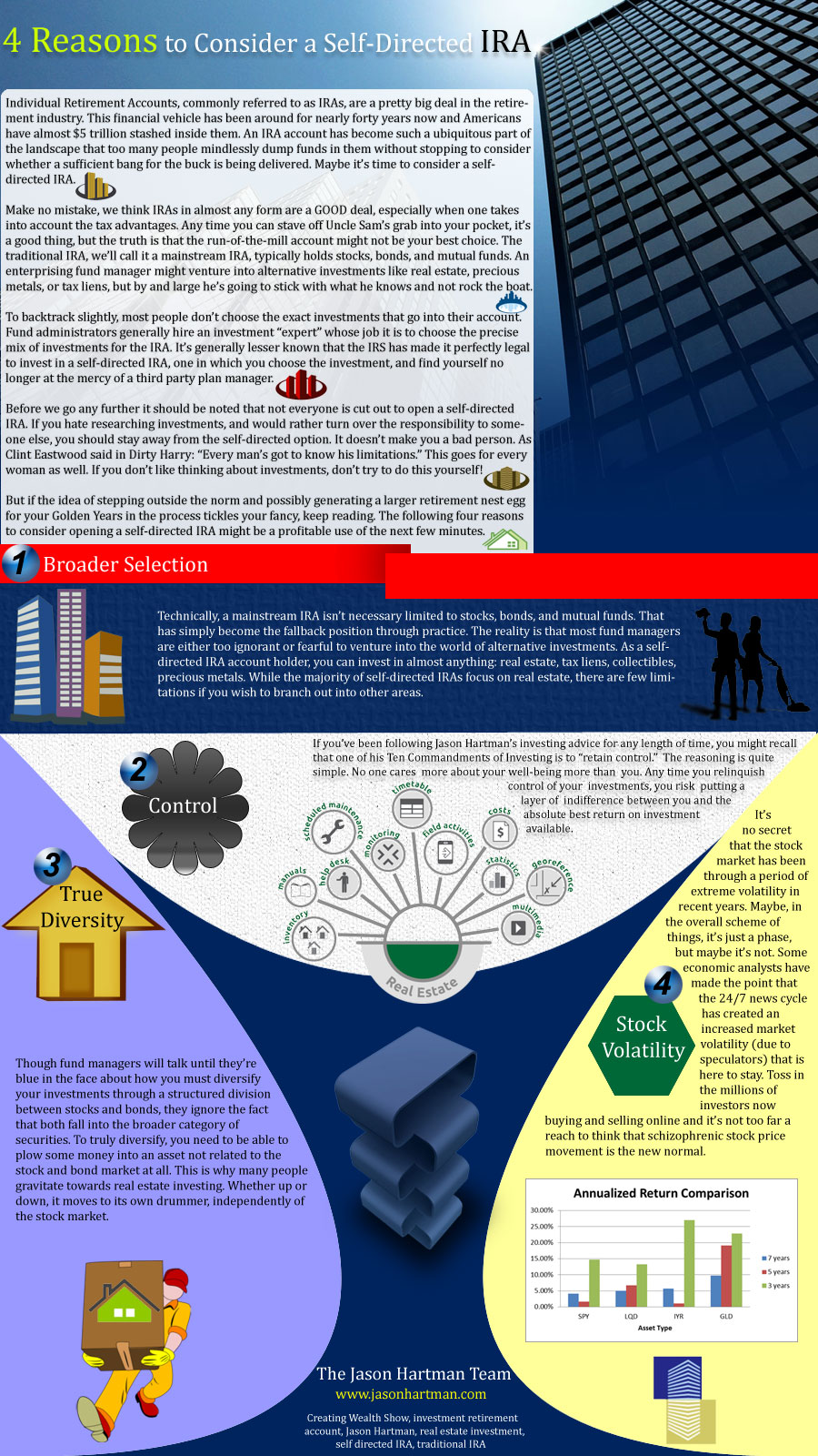 Infographics Designed by Us 66