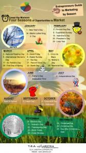 seasonal marketing infographics