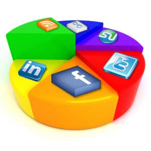 social metrics and KPI
