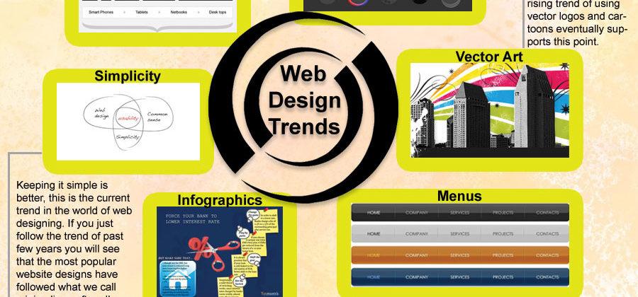 infographics about latest web design trends