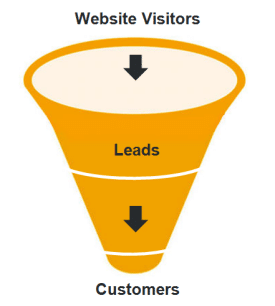 How to Generate More Leads from Your Website