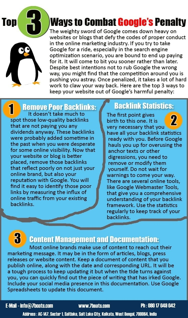 Infographic on how to prevent google penalty 1