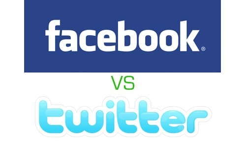 Ads performance - Facebook vs. Twitter