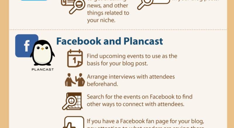 secrets-of-killer-blog-posts-infographic
