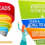 Smarter and Cheaper Ways to Online Lead Generation