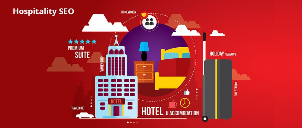 digital marketing for hotels