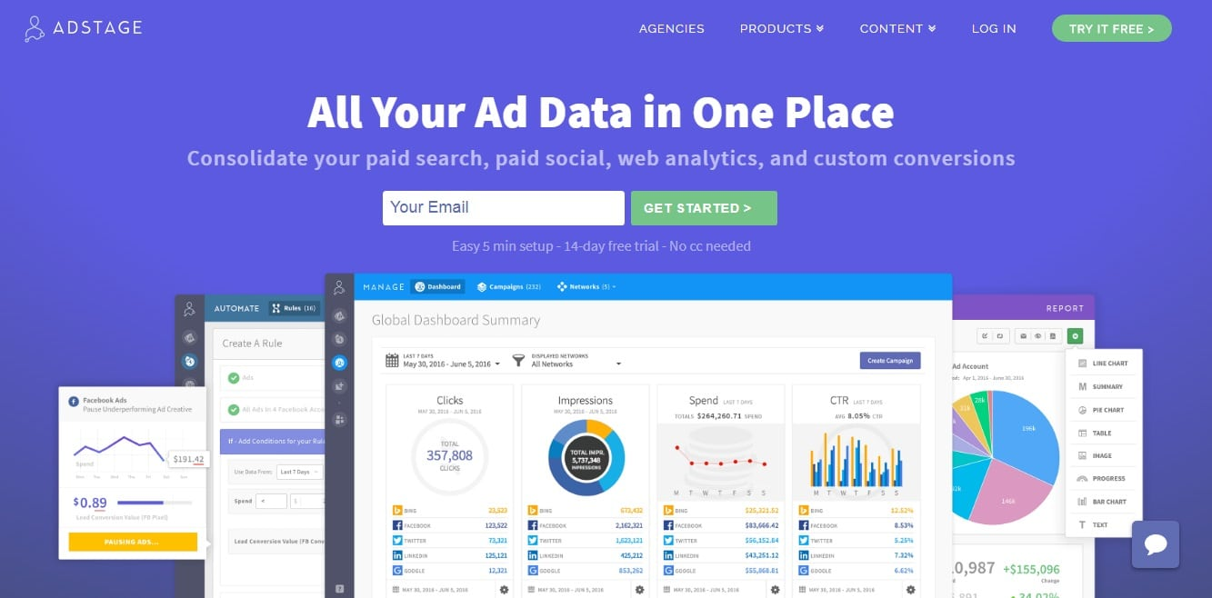Widely Used Facebook Ad Tools That Help Businesses Improve ROI 9
