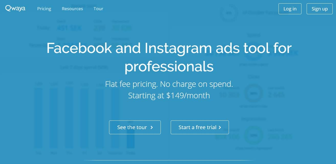 Widely Used Facebook Ad Tools That Help Businesses Improve ROI 6