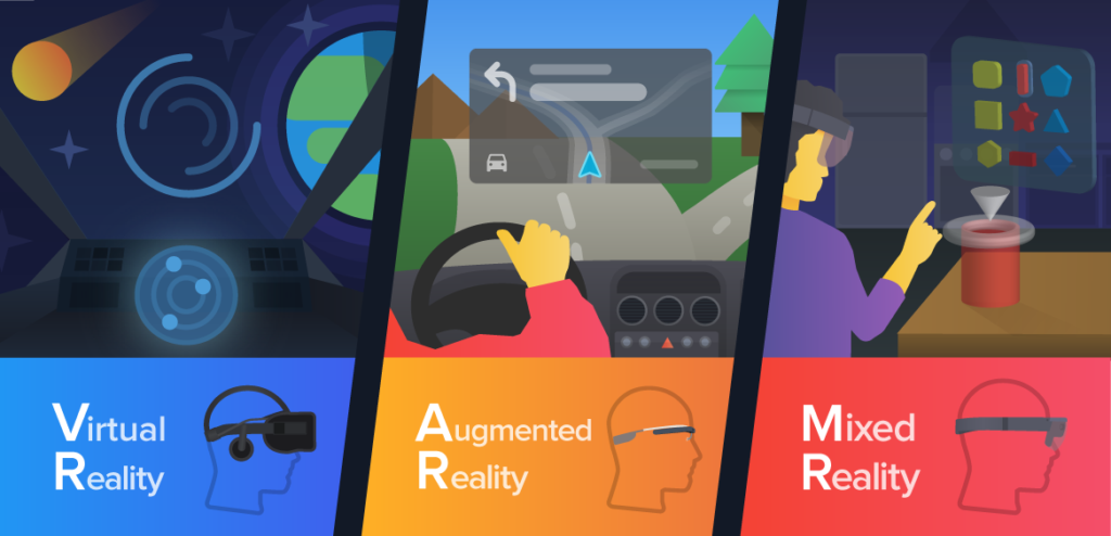 AR, VR, MR, AI & Digital Marketing