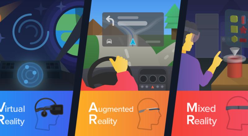 AR, VR, MR, AI & Digital Marketing