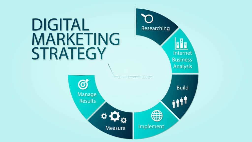 Digital Marketing White Papers 2