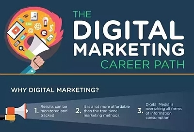 Digital Marketing White Papers 4